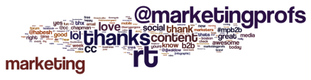 Ann Hanley Tweet Cloud
