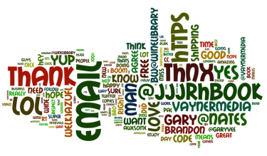 Gary Vaynerchuk Tweet Cloud