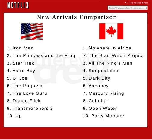 Netflix-Canada-vs-Netflix-USA